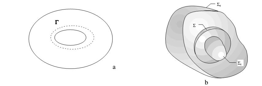 dominio a connessione lineare multipla e a connessione superficiale multipla