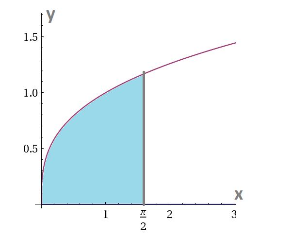 integrali tripli - ing casparriello marco ripetizioniroma 3