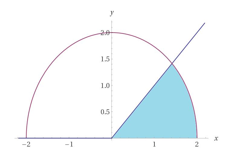 teorema di guldino