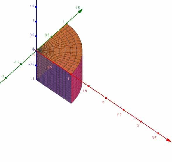 Insieme di integrazione composto da un quarto di cilindro