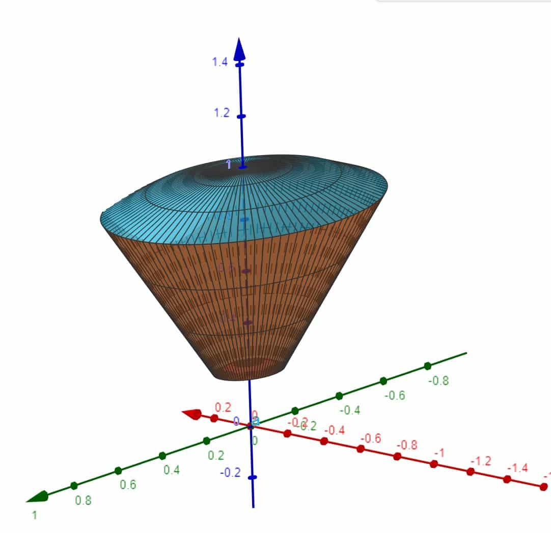 Esempio di integrale triplo che conviene in coordinate sferiche