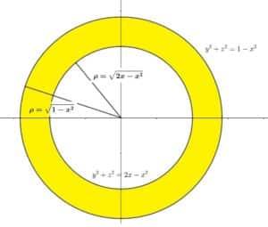 Sezione dell'insieme A con un valore di x fissato, è la superficie compresa tra due cerchi